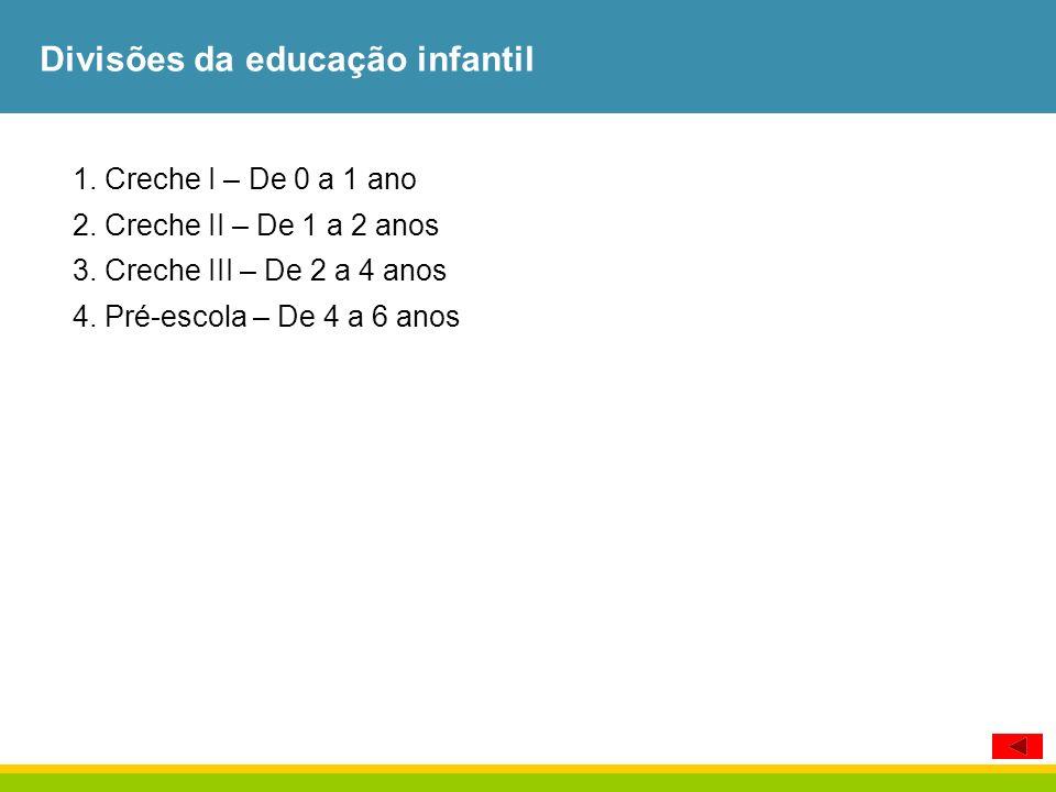 Divisões da educação infantil 1. Creche I – De 0 a 1 ano 2. Creche II – De 1 a 2 anos 3. Creche III – De 2 a 4 anos 4. Pré-escola – De 4 a 6 anos