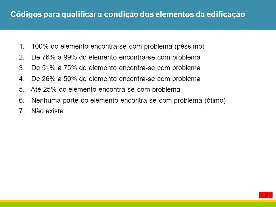 Códigos para qualificar a condição dos elementos da edificação 1. 100% do elemento encontra-se com problema (péssimo) 2. De 76% a 99% do elemento enco