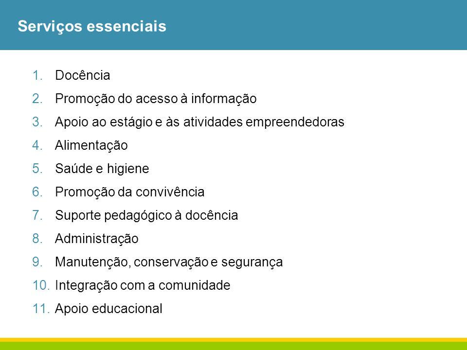 Serviços essenciais 1.Docência 2.Promoção do acesso à informação 3.Apoio ao estágio e às atividades empreendedoras 4.Alimentação 5.Saúde e higiene 6.P