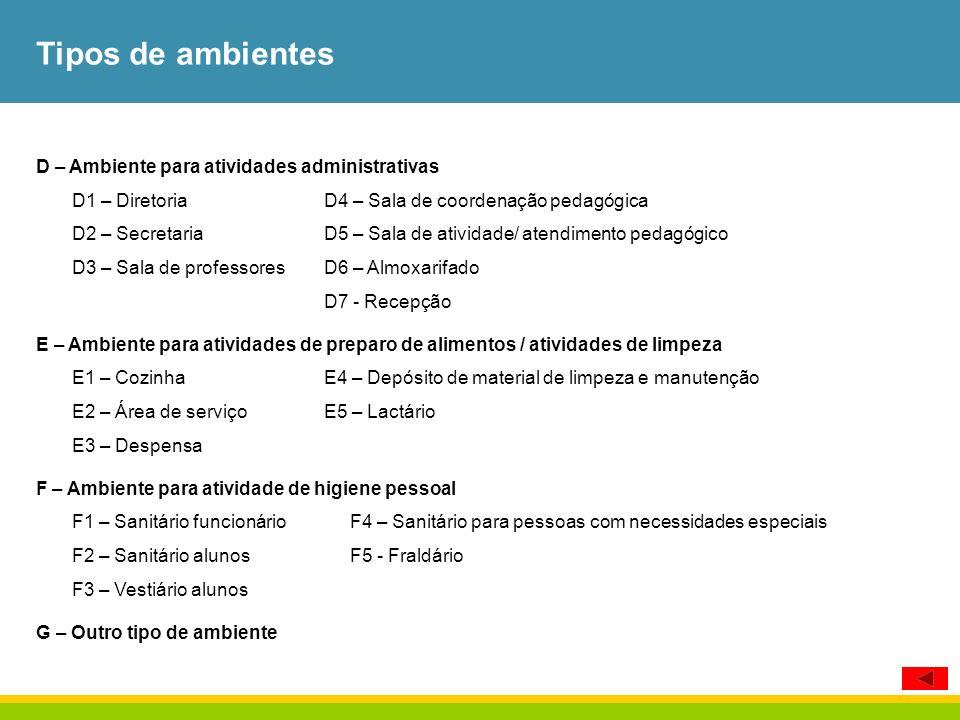 Tipos de ambientes D – Ambiente para atividades administrativas D1 – DiretoriaD4 – Sala de coordenação pedagógica D2 – SecretariaD5 – Sala de atividad