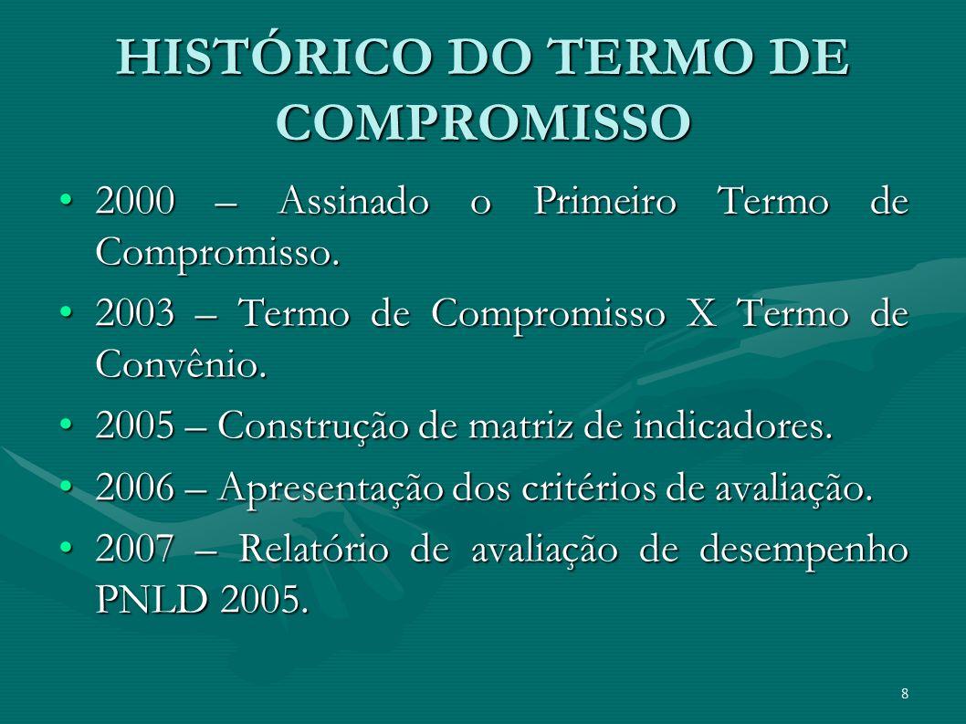 8 HISTÓRICO DO TERMO DE COMPROMISSO 2000 – Assinado o Primeiro Termo de Compromisso.2000 – Assinado o Primeiro Termo de Compromisso. 2003 – Termo de C