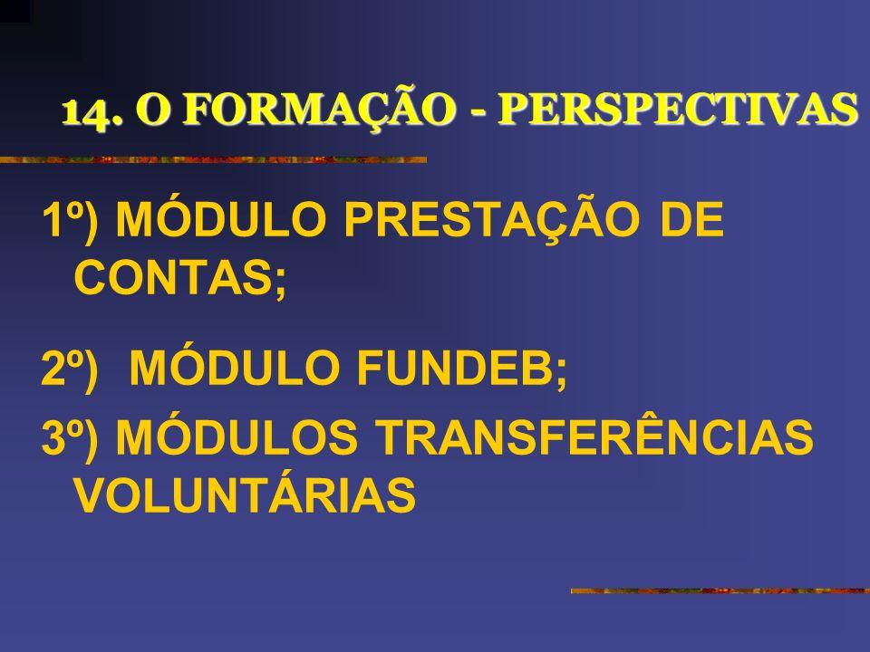 13. ORGANIZAÇÃO INTERNA - FNDE ARTICULAÇÃO: CGPLO/ DIFIN Adalberto Domingos da Paz – Coordenador-Geral de Planejamento e Orçamento REDE DE CAPACITAÇÃO