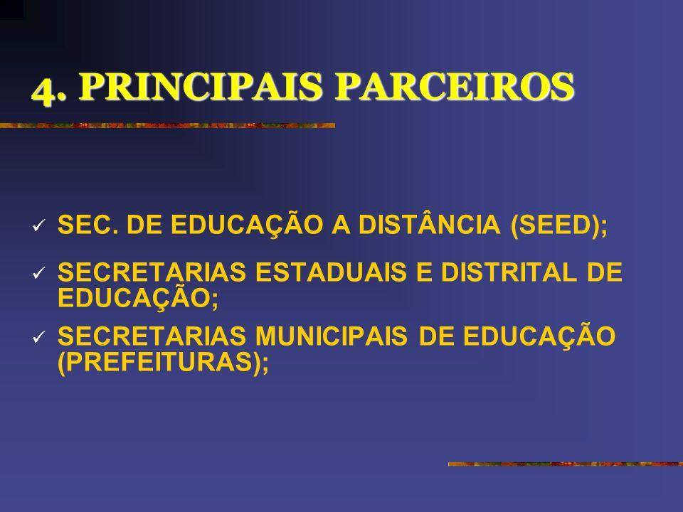 3. OBJETIVOS ESPECÍFICOS FAVORECER A FORMAÇÃO DOS AGENTES PARCEIROS PARA A CORRETA APLICAÇÃO DOS RECURSOS; DIVULGAR AÇÕES E PROGRAMAS DA AUTARQUIA; ES