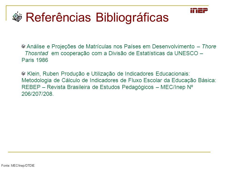 Fonte: MEC/Inep/DTDIE Referências Bibliográficas Análise e Projeções de Matrículas nos Países em Desenvolvimento – Thore Thosntad em cooperação com a