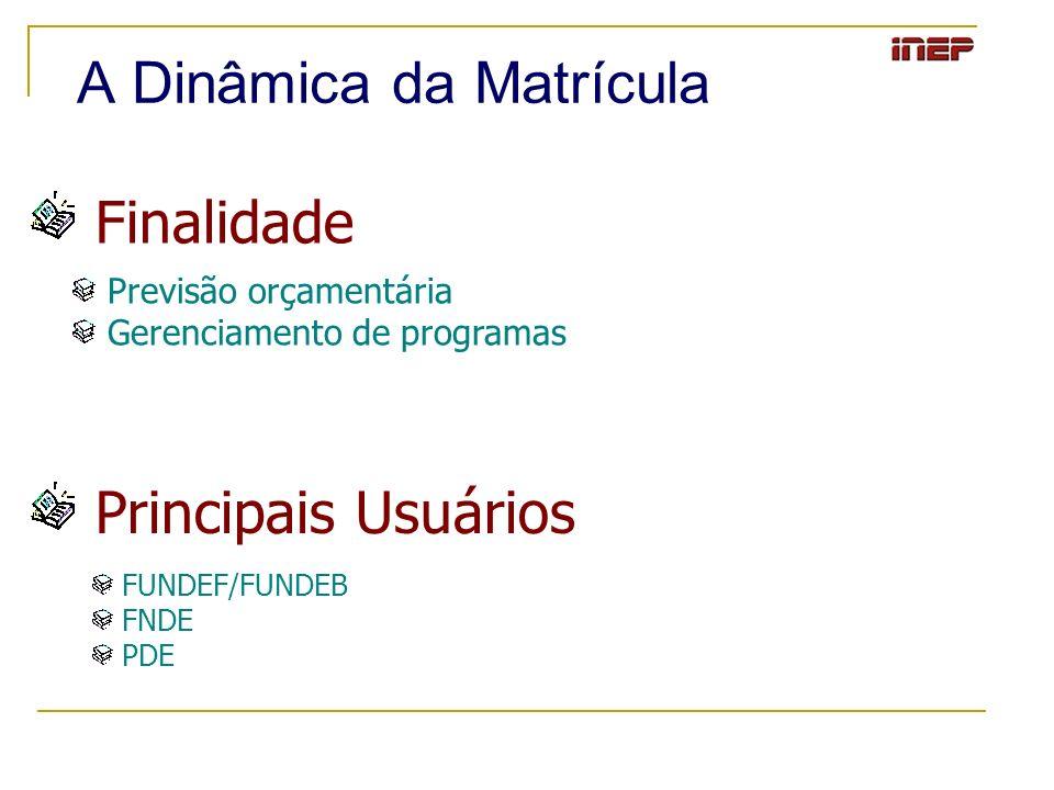 A Dinâmica da Matrícula Finalidade Previsão orçamentária Gerenciamento de programas FUNDEF/FUNDEB FNDE PDE Principais Usuários
