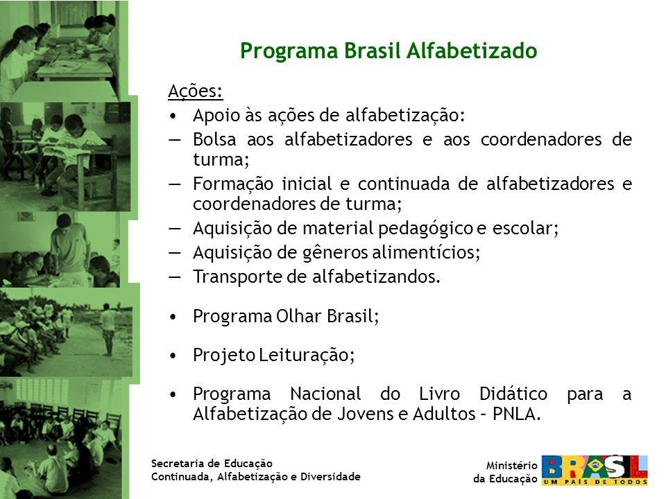 Resultados do Brasil Alfabetizado Programa Brasil Alfabetizado Ações: Apoio às ações de alfabetização: Bolsa aos alfabetizadores e aos coordenadores d