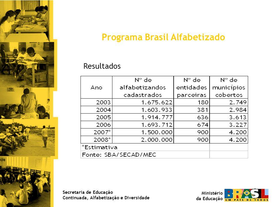 Programa Nacional do Livro Didático para a Alfabetização de Jovens e Adultos – PNLA Programa Nacional do Livro Didático para a Alfabetização de Jovens e Adultos – PNLA 2008 Objetivo Geral: Atender com livros didáticos adequados alfabetizandos e alfabetizadores cadastrados pelas entidades parceiras do Programa Brasil Alfabetizado.