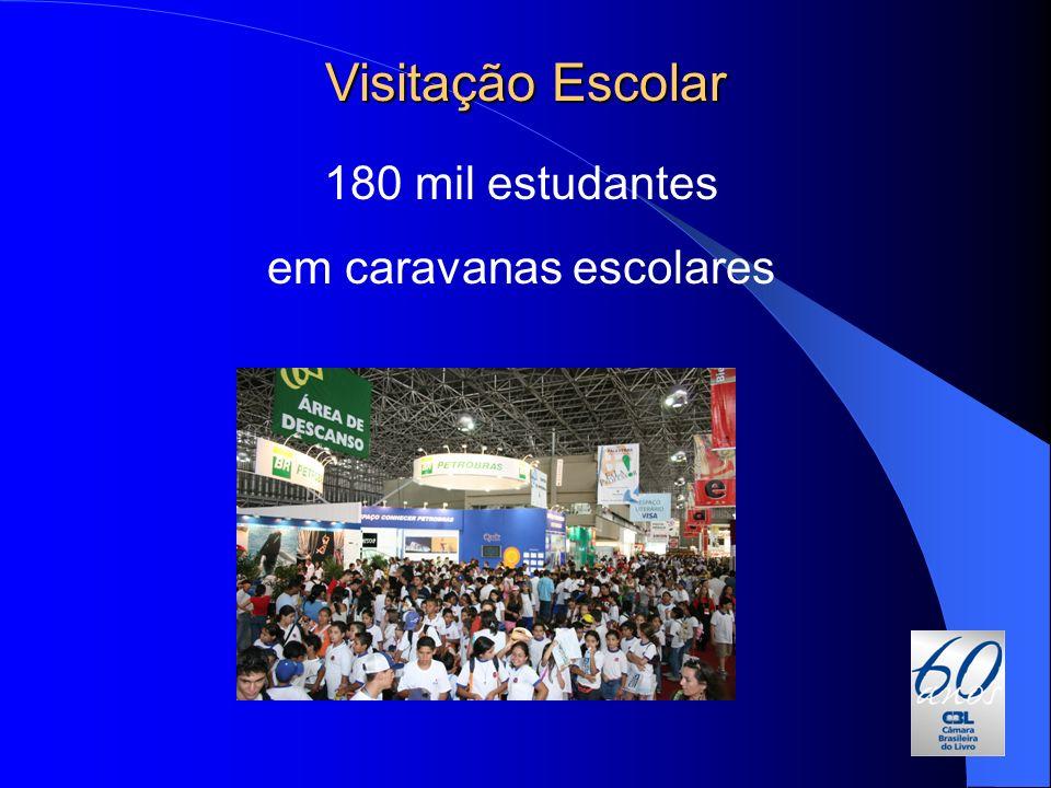 Visitação Escolar 180 mil estudantes em caravanas escolares