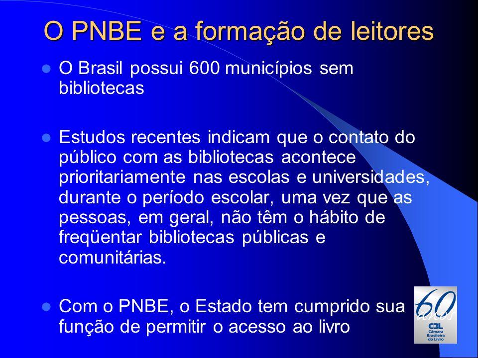O PNBE e a formação de leitores O Brasil possui 600 municípios sem bibliotecas Estudos recentes indicam que o contato do público com as bibliotecas ac