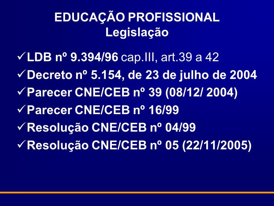 EDUCAÇÃO PROFISSIONAL Legislação LDB nº 9.394/96 cap.III, art.39 a 42 Decreto nº 5.154, de 23 de julho de 2004 Parecer CNE/CEB nº 39 (08/12/ 2004) Parecer CNE/CEB nº 16/99 Resolução CNE/CEB nº 04/99 Resolução CNE/CEB nº 05 (22/11/2005)
