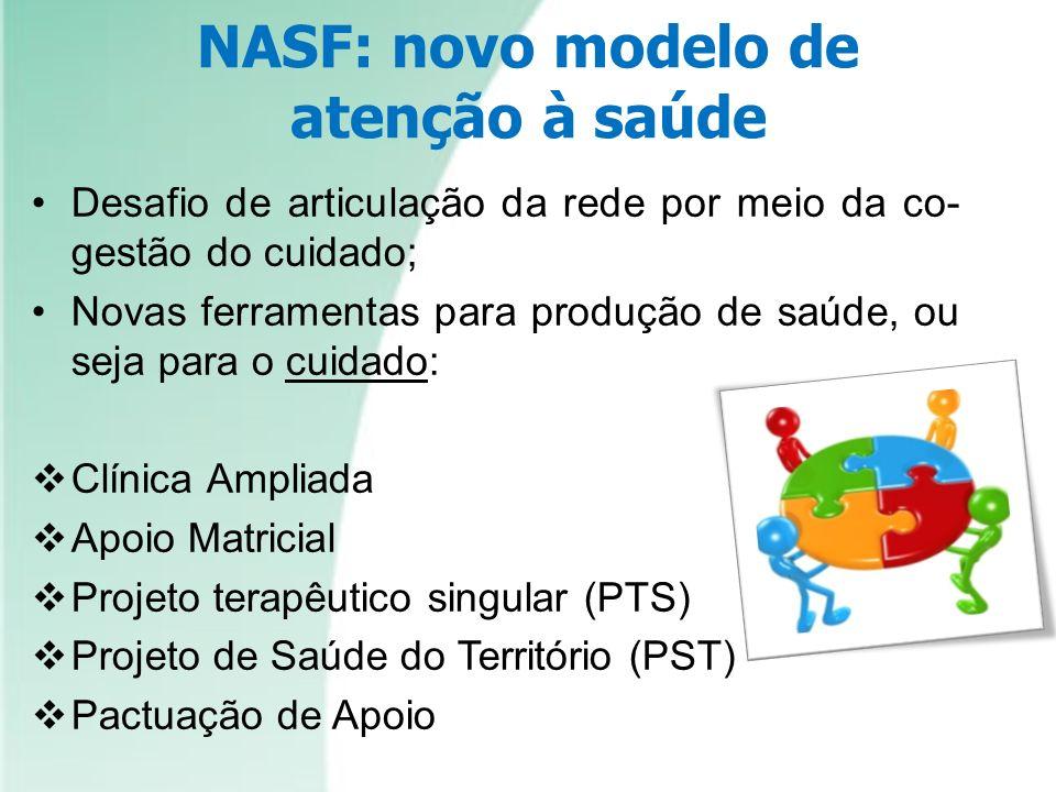 NASF: novo modelo de atenção à saúde Desafio de articulação da rede por meio da co- gestão do cuidado; Novas ferramentas para produção de saúde, ou se