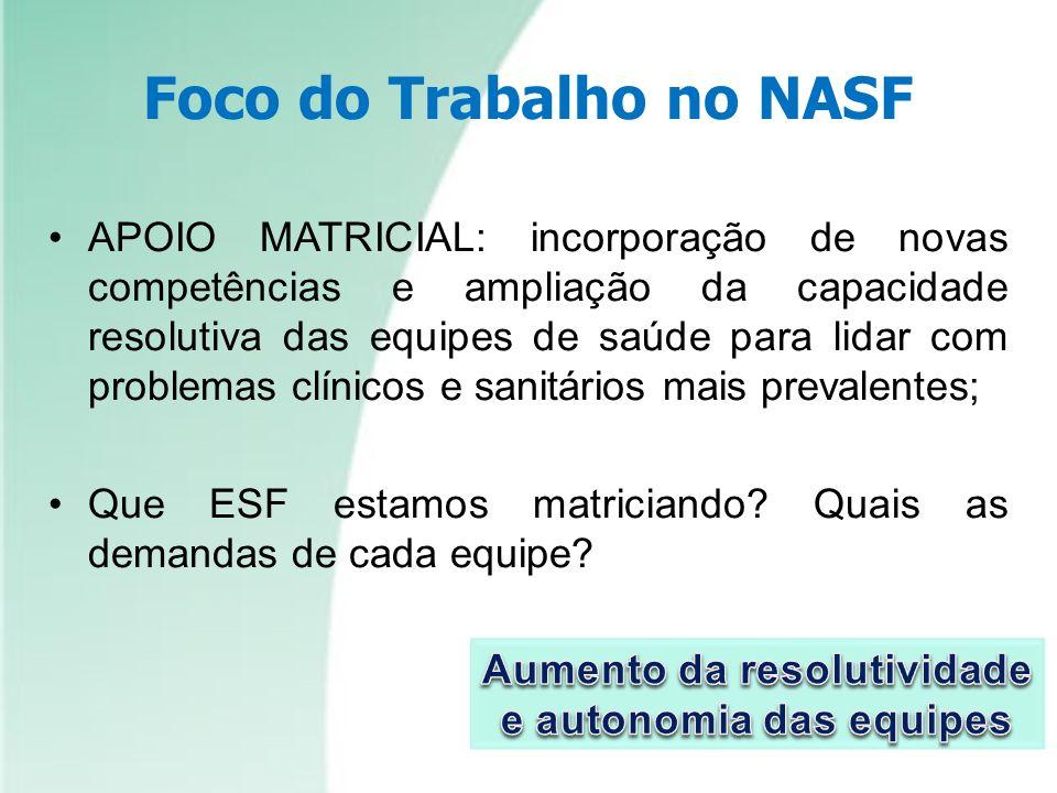 Foco do Trabalho no NASF APOIO MATRICIAL: incorporação de novas competências e ampliação da capacidade resolutiva das equipes de saúde para lidar com