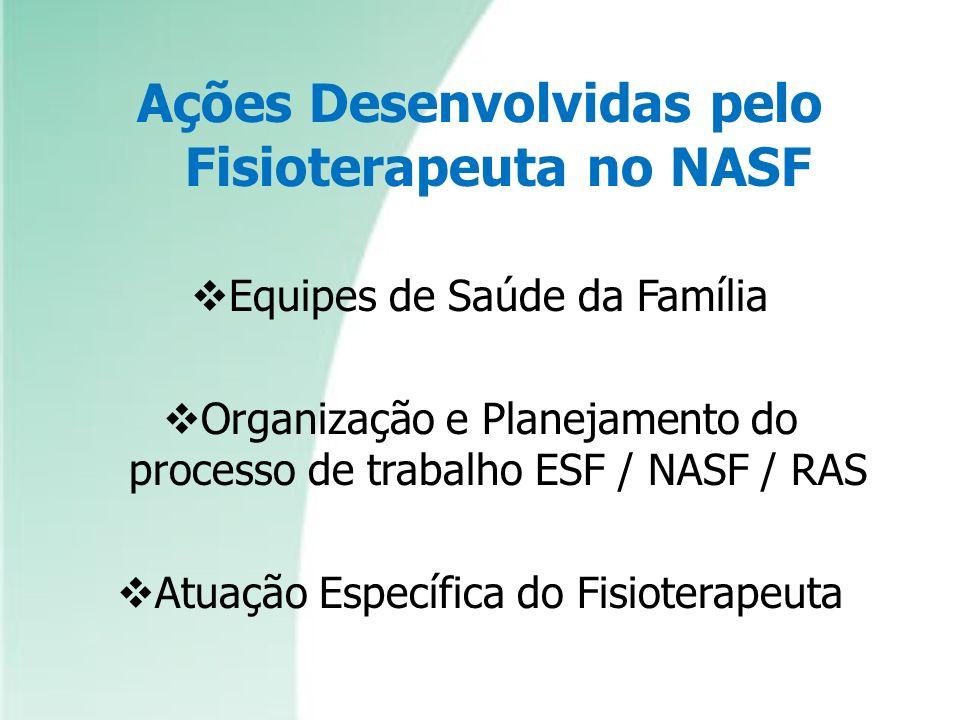 Ações Desenvolvidas pelo Fisioterapeuta no NASF Equipes de Saúde da Família Organização e Planejamento do processo de trabalho ESF / NASF / RAS Atuaçã