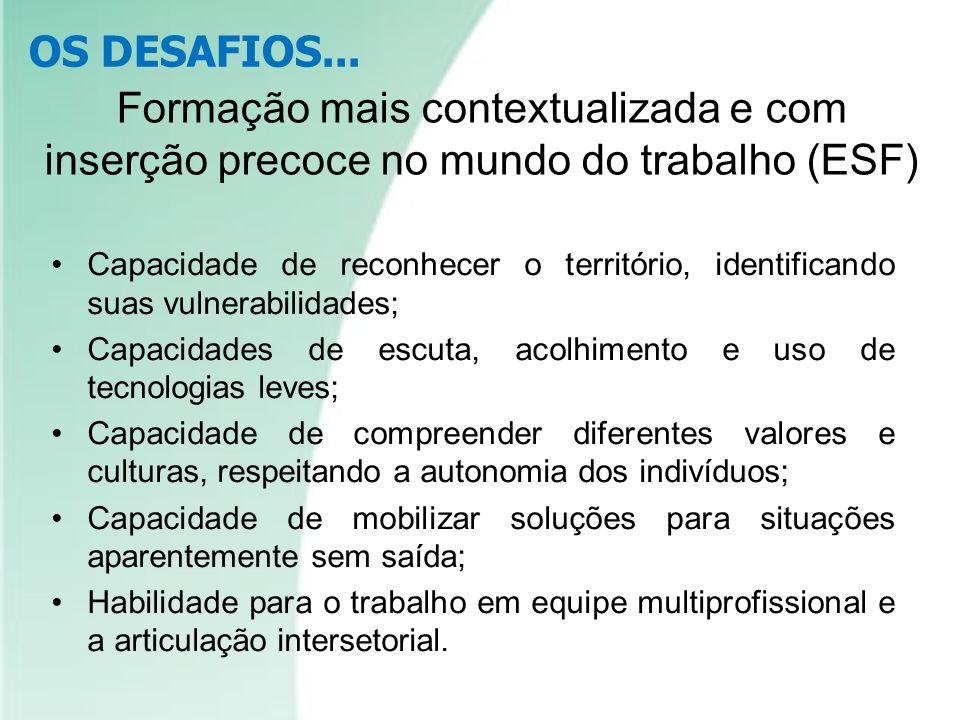 Formação mais contextualizada e com inserção precoce no mundo do trabalho (ESF) Capacidade de reconhecer o território, identificando suas vulnerabilid