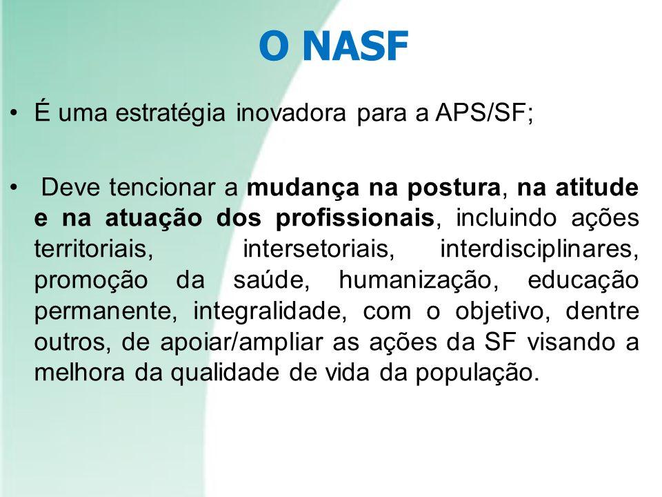 O NASF É uma estratégia inovadora para a APS/SF; Deve tencionar a mudança na postura, na atitude e na atuação dos profissionais, incluindo ações terri