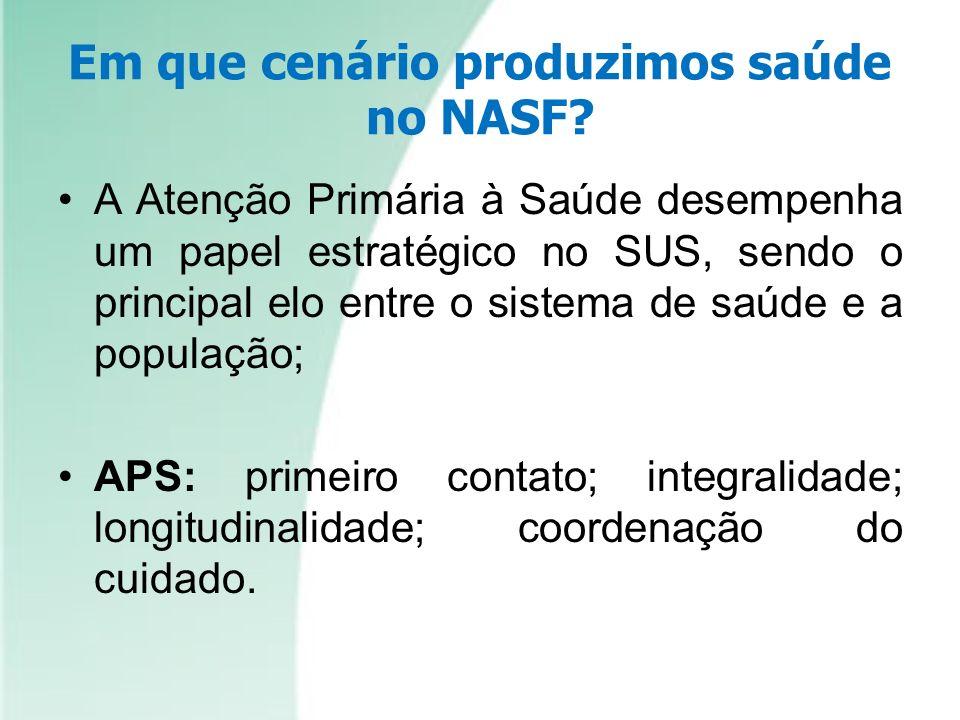 Em que cenário produzimos saúde no NASF? A Atenção Primária à Saúde desempenha um papel estratégico no SUS, sendo o principal elo entre o sistema de s