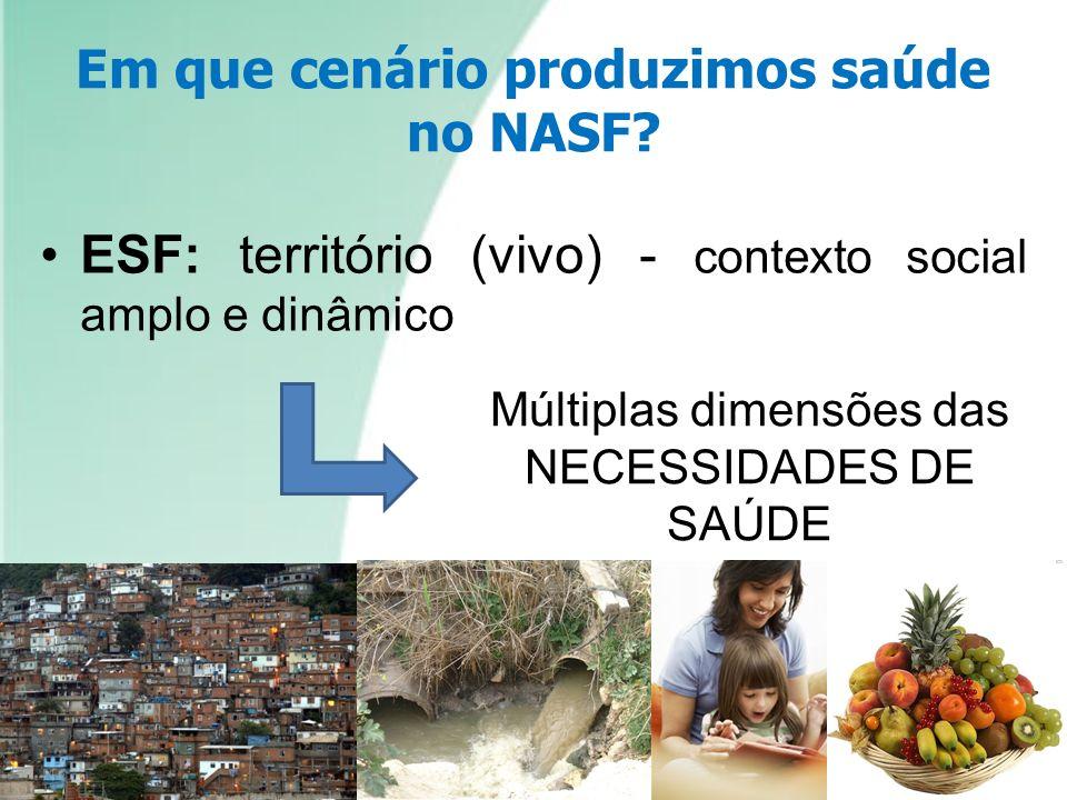Em que cenário produzimos saúde no NASF? ESF: território (vivo) - contexto social amplo e dinâmico Múltiplas dimensões das NECESSIDADES DE SAÚDE