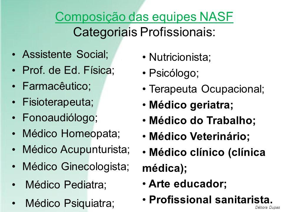 Composição das equipes NASF Categoriais Profissionais: Assistente Social; Prof. de Ed. Física; Farmacêutico; Fisioterapeuta; Fonoaudiólogo; Médico Hom