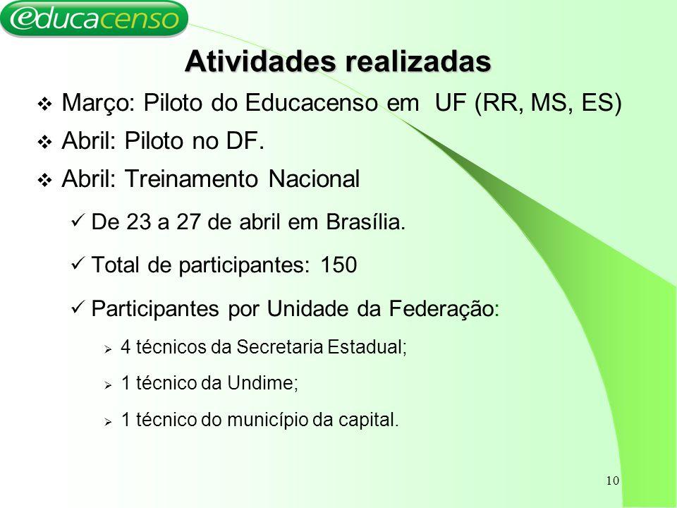 10 Atividades realizadas Março: Piloto do Educacenso em UF (RR, MS, ES) Abril: Piloto no DF. Abril: Treinamento Nacional De 23 a 27 de abril em Brasíl