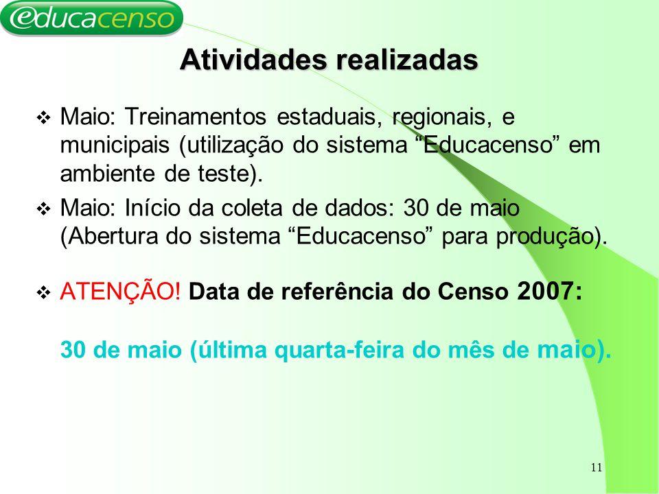 11 Atividades realizadas Maio: Treinamentos estaduais, regionais, e municipais (utilização do sistema Educacenso em ambiente de teste). Maio: Início d