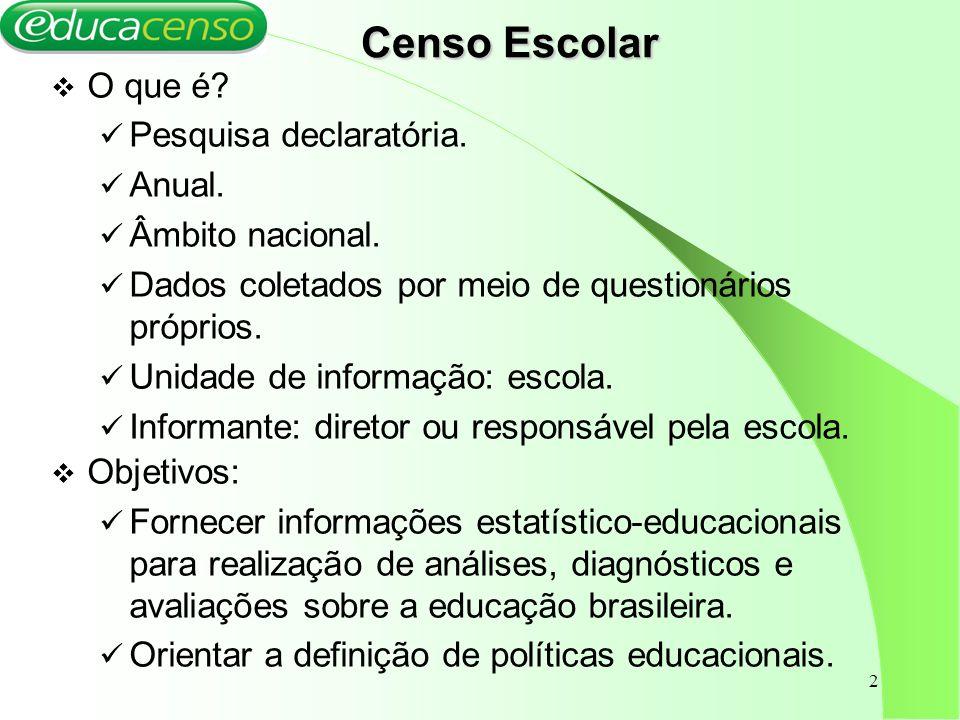 13 Atendimento ao usuário Hot Site www.mec.gov.br/inep/educacenso.