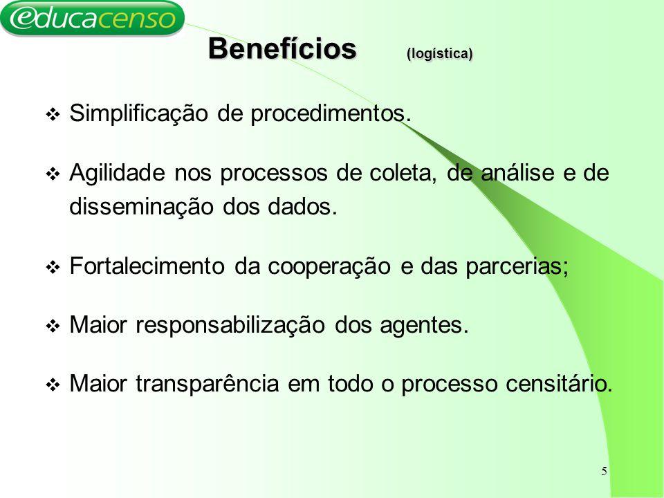 5 Benefícios (logística) Simplificação de procedimentos. Agilidade nos processos de coleta, de análise e de disseminação dos dados. Fortalecimento da