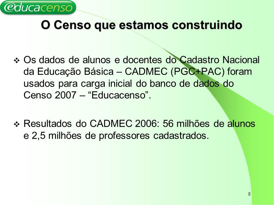 8 O Censo que estamos construindo Os dados de alunos e docentes do Cadastro Nacional da Educação Básica – CADMEC (PGC+PAC) foram usados para carga ini