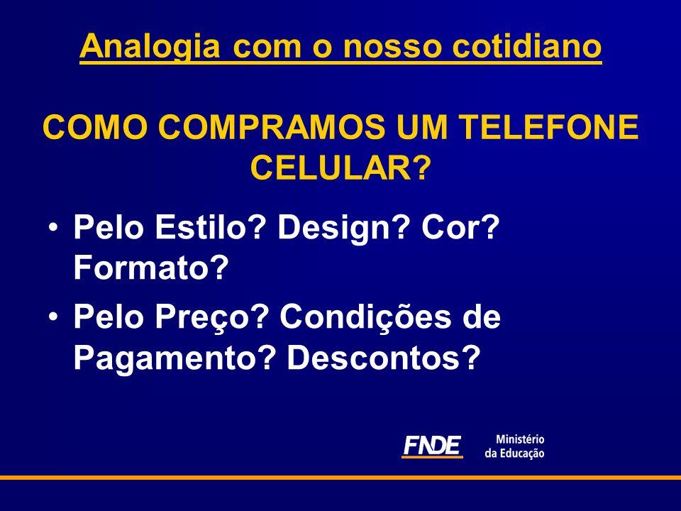 Analogia com o nosso cotidiano COMO COMPRAMOS UM TELEFONE CELULAR? Pelo Estilo? Design? Cor? Formato? Pelo Preço? Condições de Pagamento? Descontos?