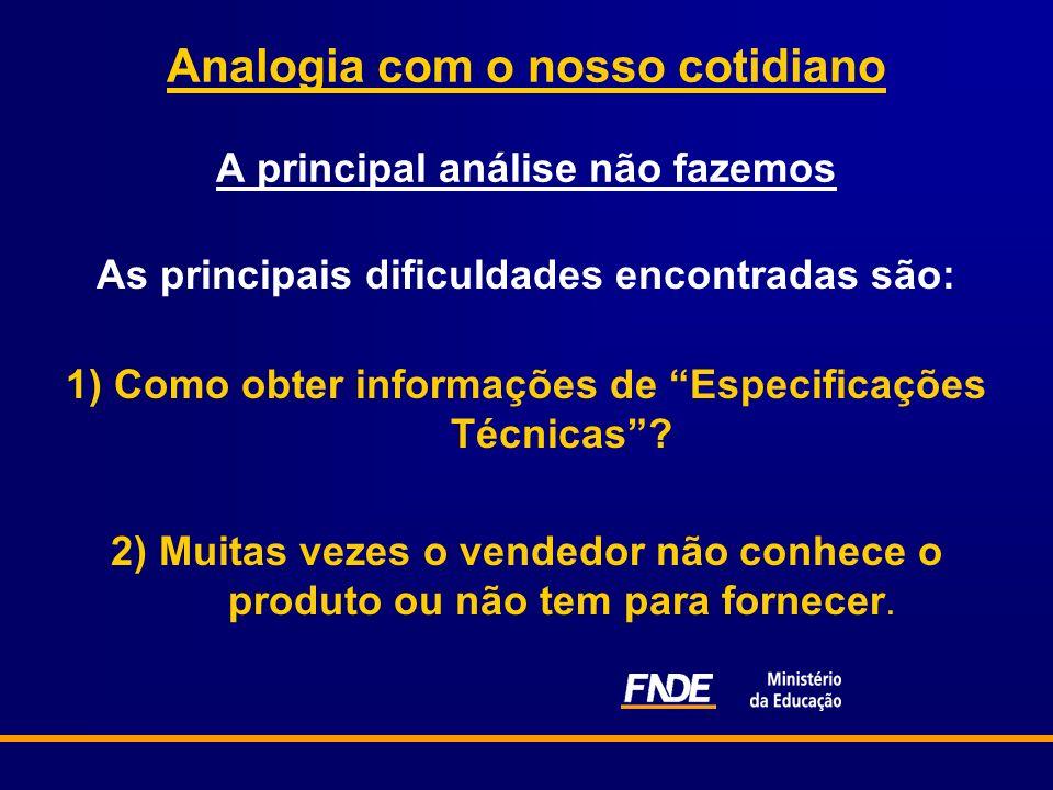 Analogia com o nosso cotidiano A principal análise não fazemos As principais dificuldades encontradas são: 1) Como obter informações de Especificações