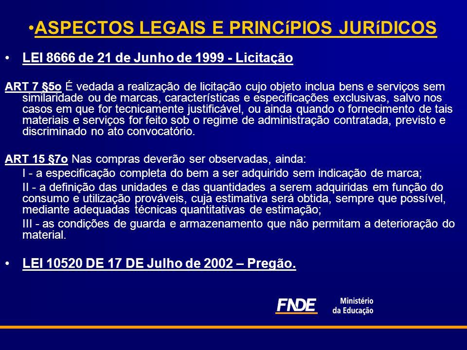 ASPECTOS LEGAIS E PRINCíPIOS JURíDICOS LEI 8666 de 21 de Junho de 1999 - Licitação ART 7 §5o É vedada a realização de licitação cujo objeto inclua ben