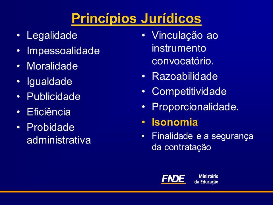 Princípios Jurídicos Legalidade Impessoalidade Moralidade Igualdade Publicidade Eficiência Probidade administrativa Vinculação ao instrumento convocat