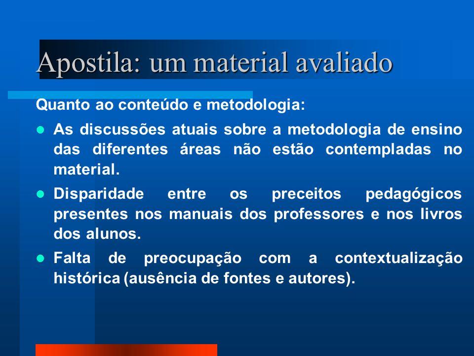 Apostila: um material avaliado Quanto ao conteúdo e metodologia: As discussões atuais sobre a metodologia de ensino das diferentes áreas não estão con