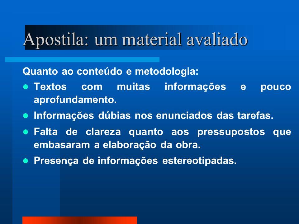 Apostila: um material avaliado Quanto ao conteúdo e metodologia: Textos com muitas informações e pouco aprofundamento. Informações dúbias nos enunciad