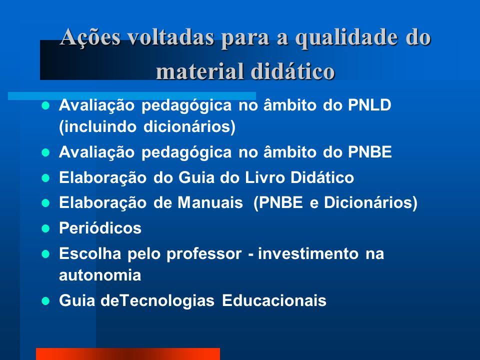 Ações voltadas para a qualidade do material didático Avaliação pedagógica no âmbito do PNLD (incluindo dicionários) Avaliação pedagógica no âmbito do