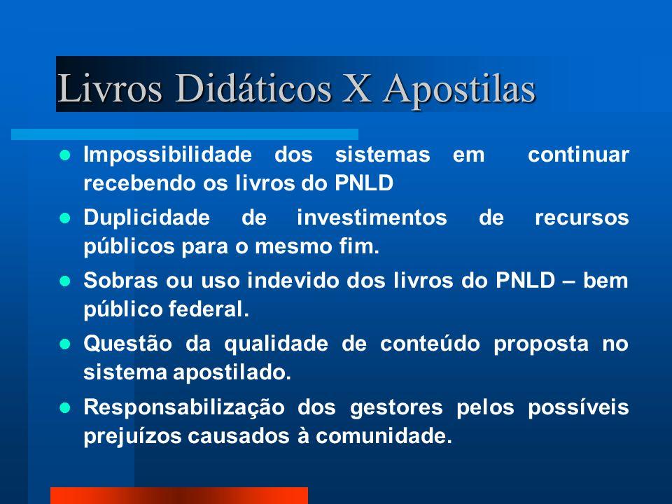 Impossibilidade dos sistemas em continuar recebendo os livros do PNLD Duplicidade de investimentos de recursos públicos para o mesmo fim. Sobras ou us