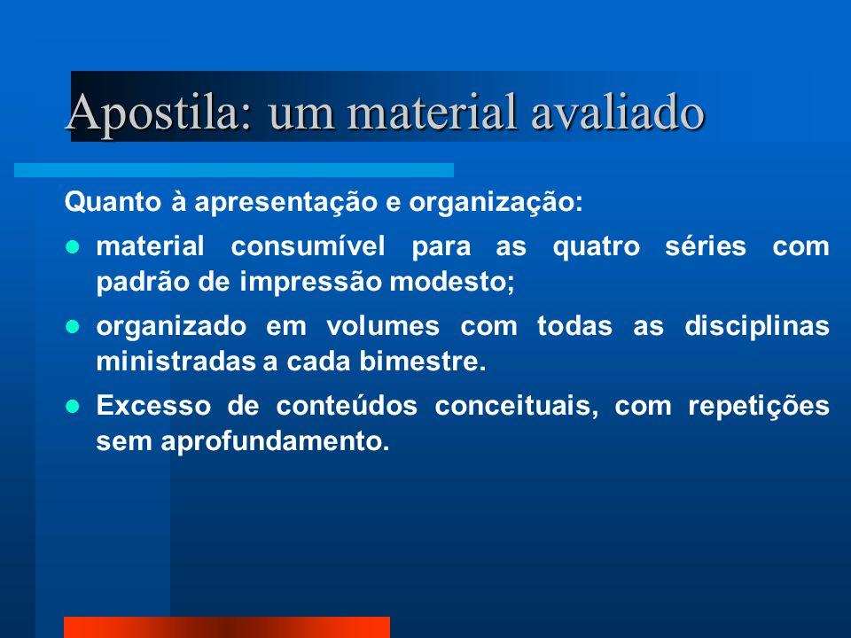 Apostila: um material avaliado Quanto ao conteúdo e metodologia: As discussões atuais sobre a metodologia de ensino das diferentes áreas não estão contempladas no material.