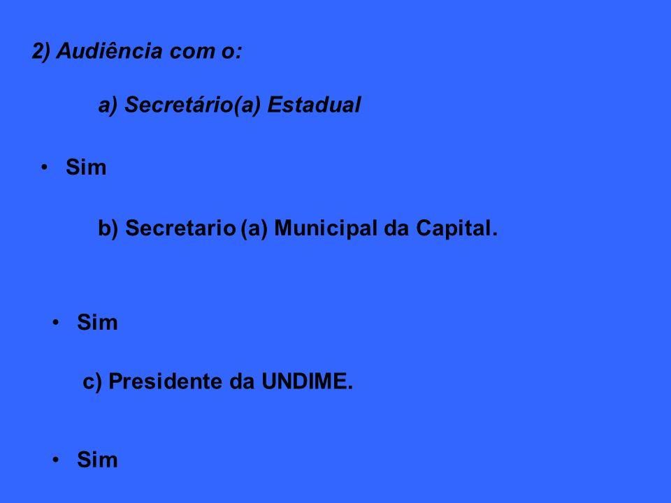 3) Palestras para diretores, professores, bibliotecários, pedagogos das escolas estaduais e municipais.