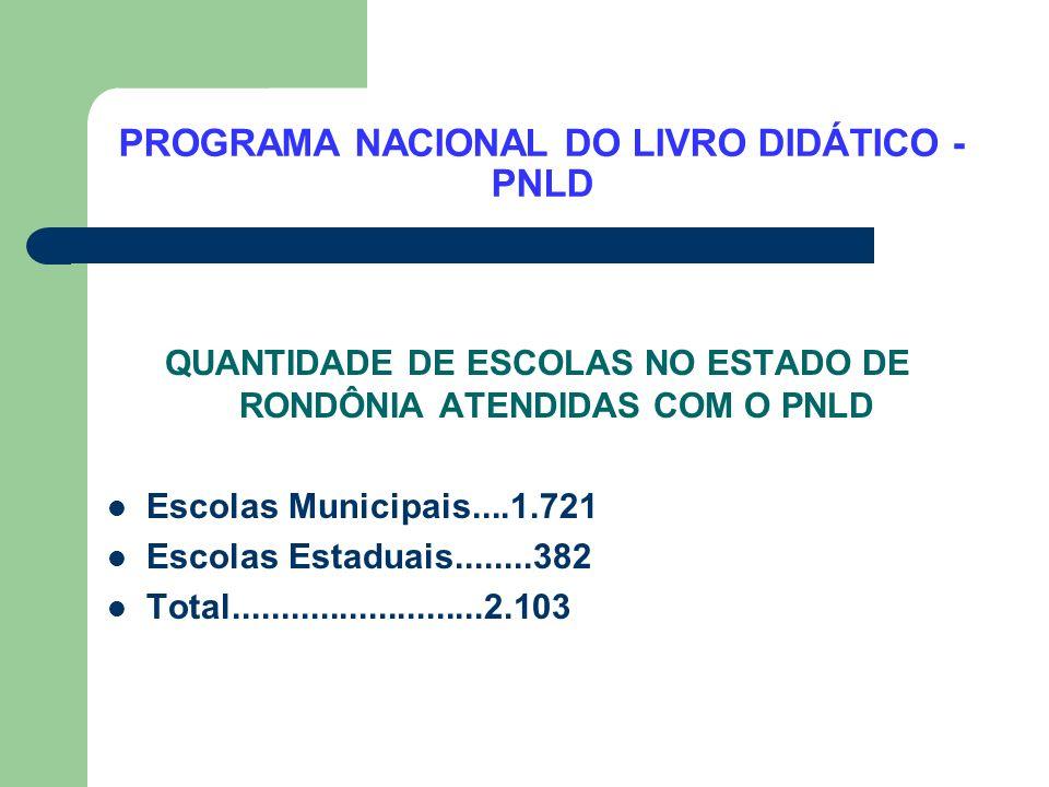 PROGRAMA NACIONAL DO LIVRO DIDÁTICO - PNLD QUANTIDADE DE ESCOLAS NO ESTADO DE RONDÔNIA ATENDIDAS COM O PNLD Escolas Municipais....1.721 Escolas Estadu