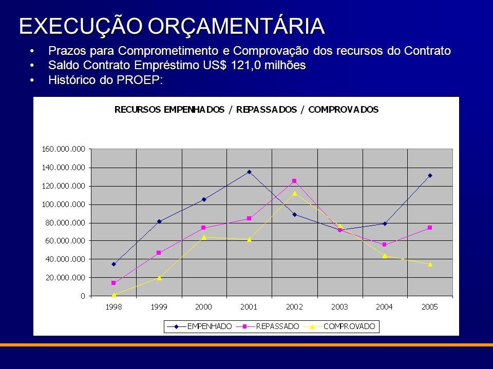 SISTEMAS SAEF – SISTEMA ACOMPANHAMENTO DA EXECUÇÃO FÍSICASAEF – SISTEMA ACOMPANHAMENTO DA EXECUÇÃO FÍSICA AFINNET – SISTEMA DE ADMINISTRAÇÃO FINANCEIRAAFINNET – SISTEMA DE ADMINISTRAÇÃO FINANCEIRA SIG – SISTEMA DE INFORMAÇÕES GERENCIAISSIG – SISTEMA DE INFORMAÇÕES GERENCIAIS