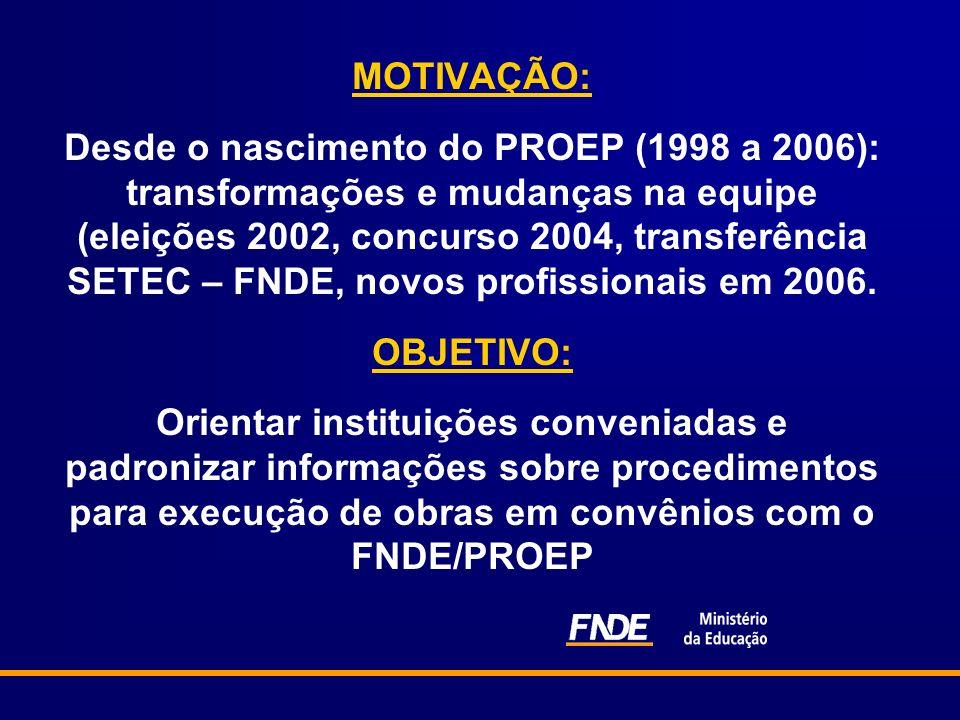 MOTIVAÇÃO: Desde o nascimento do PROEP (1998 a 2006): transformações e mudanças na equipe (eleições 2002, concurso 2004, transferência SETEC – FNDE, n