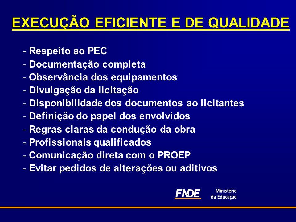 EXECUÇÃO EFICIENTE E DE QUALIDADE - Respeito ao PEC - Documentação completa - Observância dos equipamentos - Divulgação da licitação - Disponibilidade