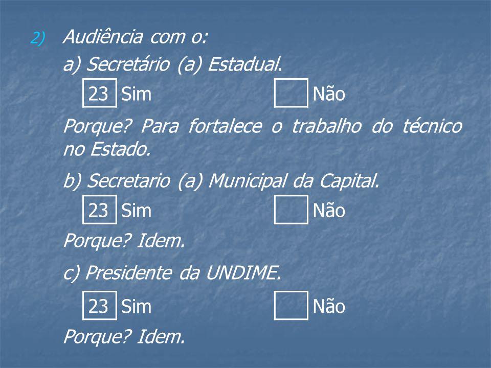 2) 2) Audiência com o: a) Secretário (a) Estadual.