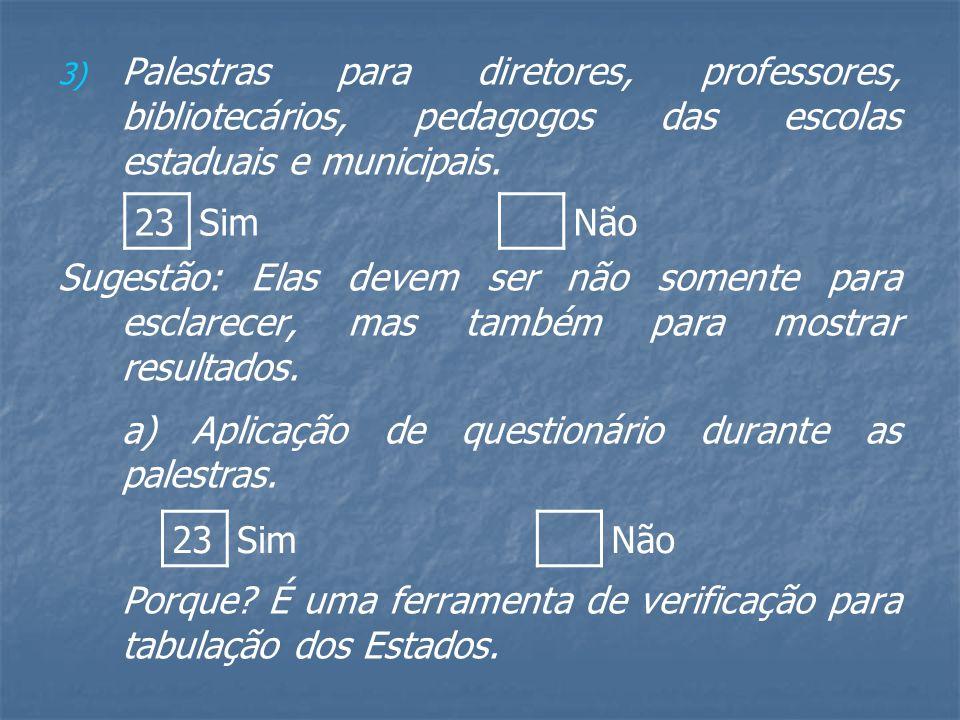 3) 3) Palestras para diretores, professores, bibliotecários, pedagogos das escolas estaduais e municipais.