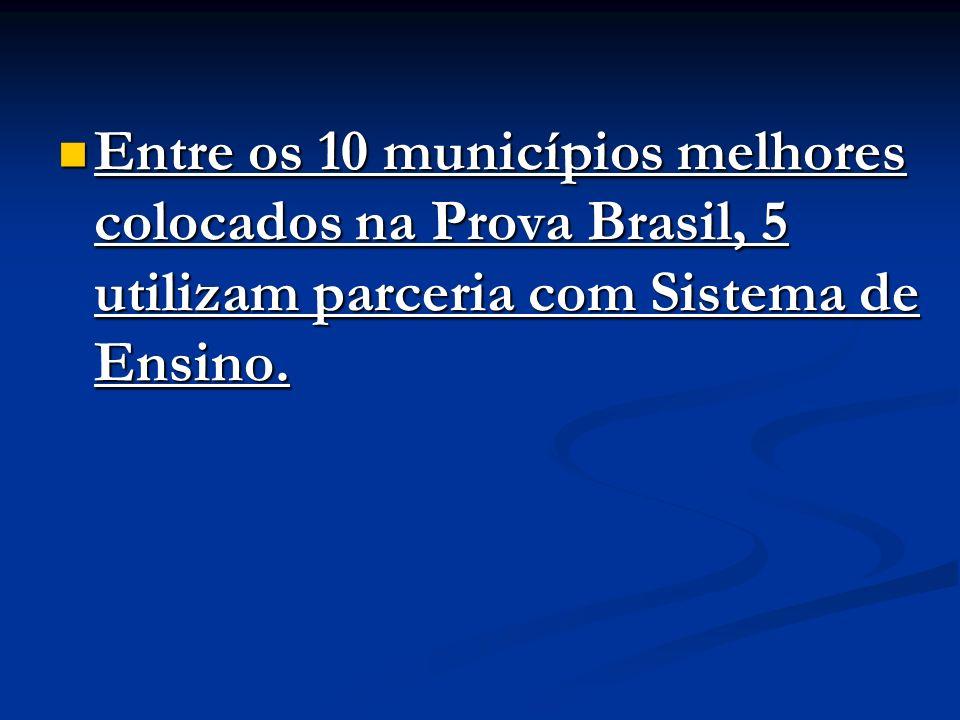 Entre os 10 municípios melhores colocados na Prova Brasil, 5 utilizam parceria com Sistema de Ensino. Entre os 10 municípios melhores colocados na Pro