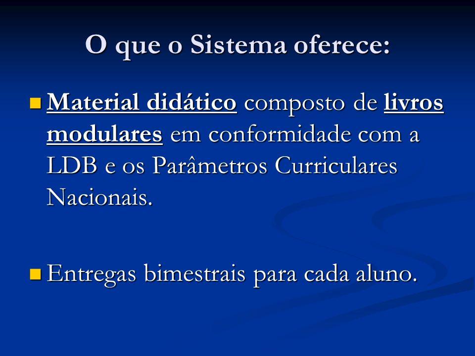 O que o Sistema oferece: Material didático composto de livros modulares em conformidade com a LDB e os Parâmetros Curriculares Nacionais. Material did