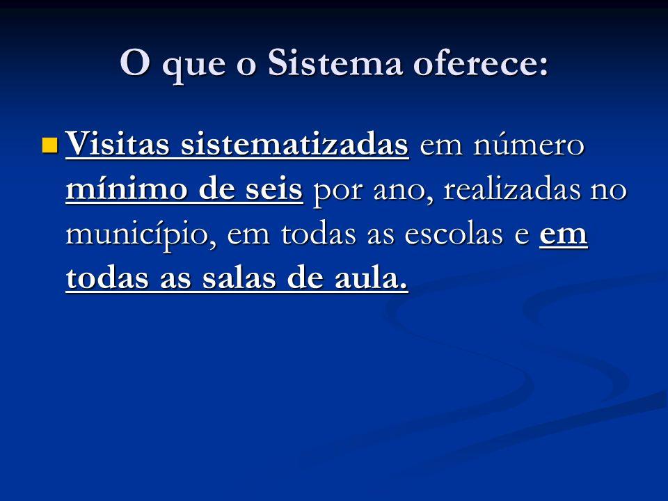 O que o Sistema oferece: Visitas sistematizadas em número mínimo de seis por ano, realizadas no município, em todas as escolas e em todas as salas de