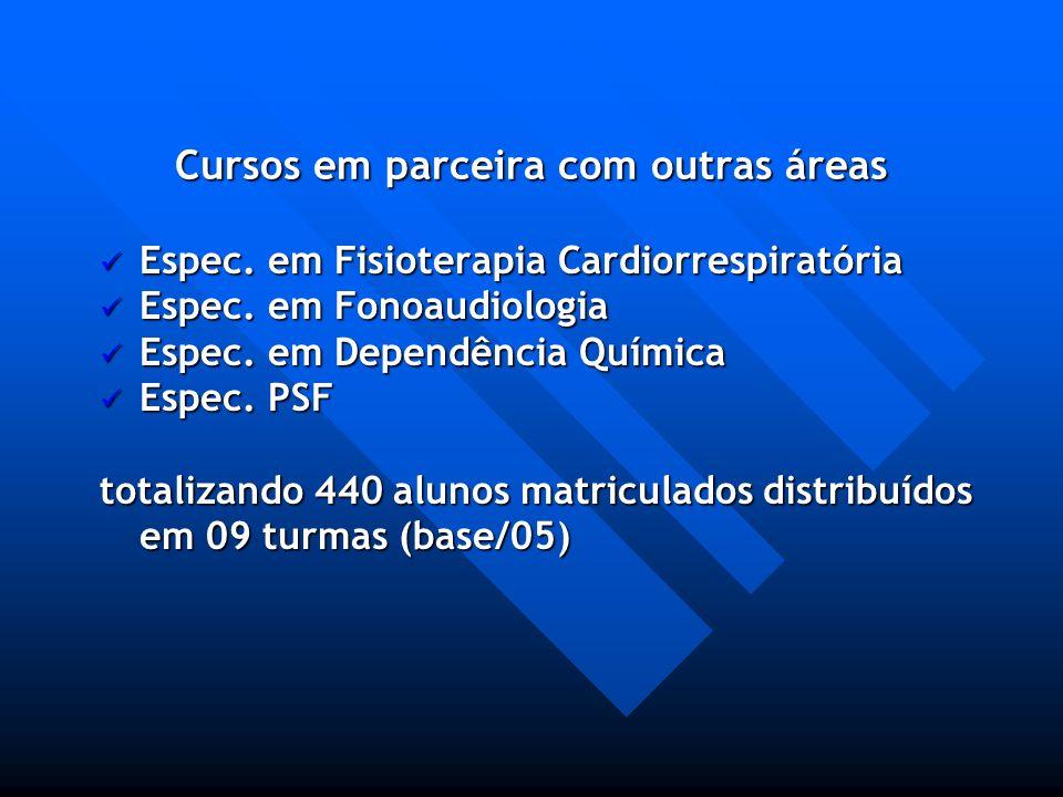 Cursos em parceira com outras áreas Espec. em Fisioterapia Cardiorrespiratória Espec. em Fisioterapia Cardiorrespiratória Espec. em Fonoaudiologia Esp