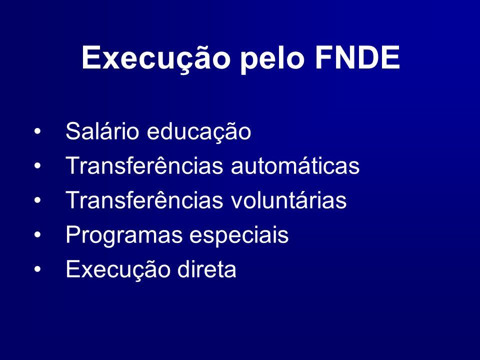Execução pelo FNDE Salário educação Transferências automáticas Transferências voluntárias Programas especiais Execução direta