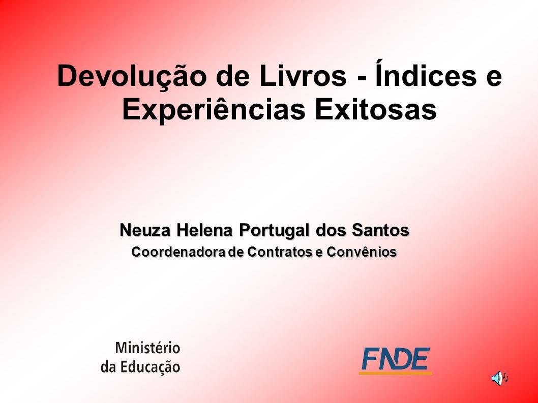 Devolução de Livros - Índices e Experiências Exitosas Neuza Helena Portugal dos Santos Coordenadora de Contratos e Convênios