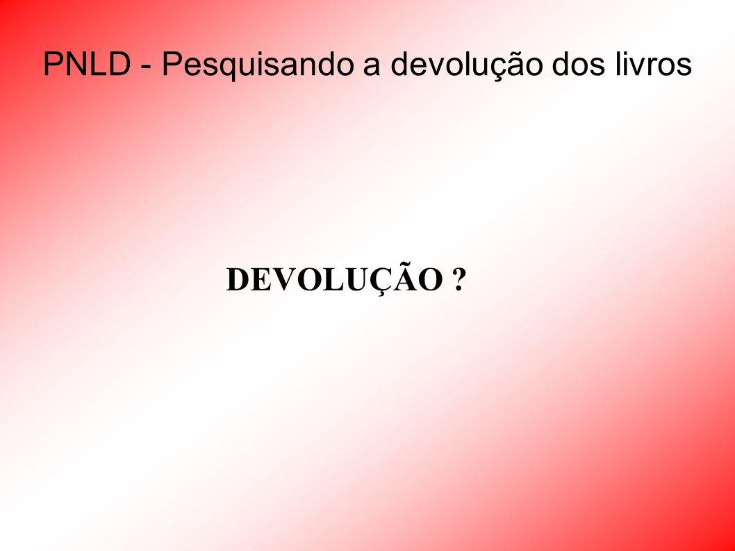 PNLD - Pesquisando a devolução dos livros DEVOLUÇÃO ?